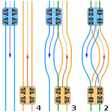 220px-Funicular_layouts.svg